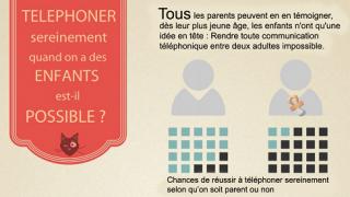 Infographie Téléphoner enfants Une