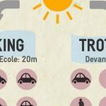 Infographie : Climat et Parents d'Elèves