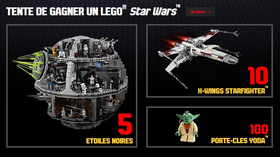 Jeu Lego Star Wars Fête des  Pères